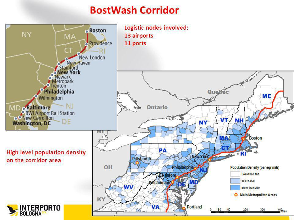 BostWash Corridor Logistic nodes involved: 13 airports 11 ports High level population density on the corridor area