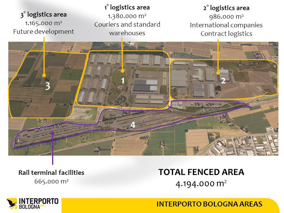 INTERPORTO BOLOGNA LOGISTICS FACILITIES 348.000 m 2 Warehouses 50.000 m 2 Offices 209.000 m 2 Yards 47.000 m 2 Parking areas 132.000 m 2 Uncovered storage areas 49.000 m 2 Private rail links Areas for future development