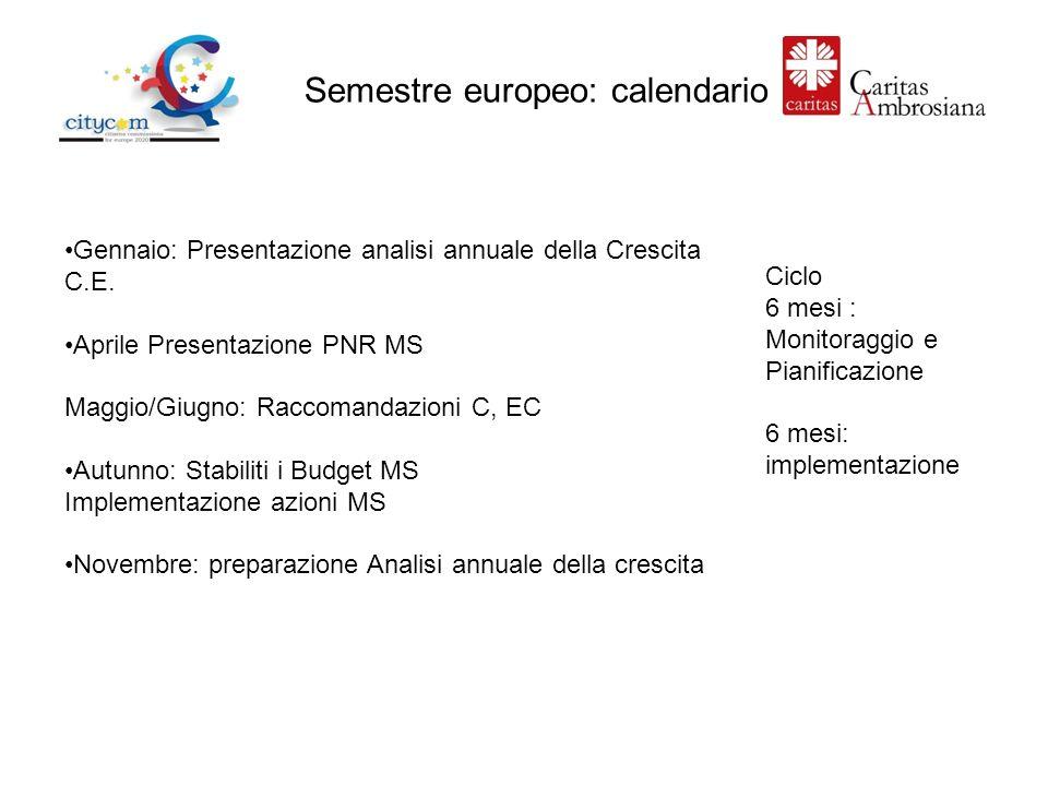 Semestre europeo: calendario Gennaio: Presentazione analisi annuale della Crescita C.E.