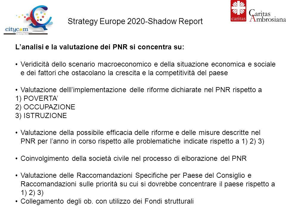 Lanalisi e la valutazione dei PNR si concentra su: Veridicità dello scenario macroeconomico e della situazione economica e sociale e dei fattori che ostacolano la crescita e la competitività del paese Valutazione delllimplementazione delle riforme dichiarate nel PNR rispetto a 1) POVERTA 2) OCCUPAZIONE 3) ISTRUZIONE Valutazione della possibile efficacia delle riforme e delle misure descritte nel PNR per lanno in corso rispetto alle problematiche indicate rispetto a 1) 2) 3) Coinvolgimento della società civile nel processo di elborazione del PNR Valutazione delle Raccomandazioni Specifiche per Paese del Consiglio e Raccomandazioni sulle priorità su cui si dovrebbe concentrare il paese rispetto a 1) 2) 3) Collegamento degli ob.