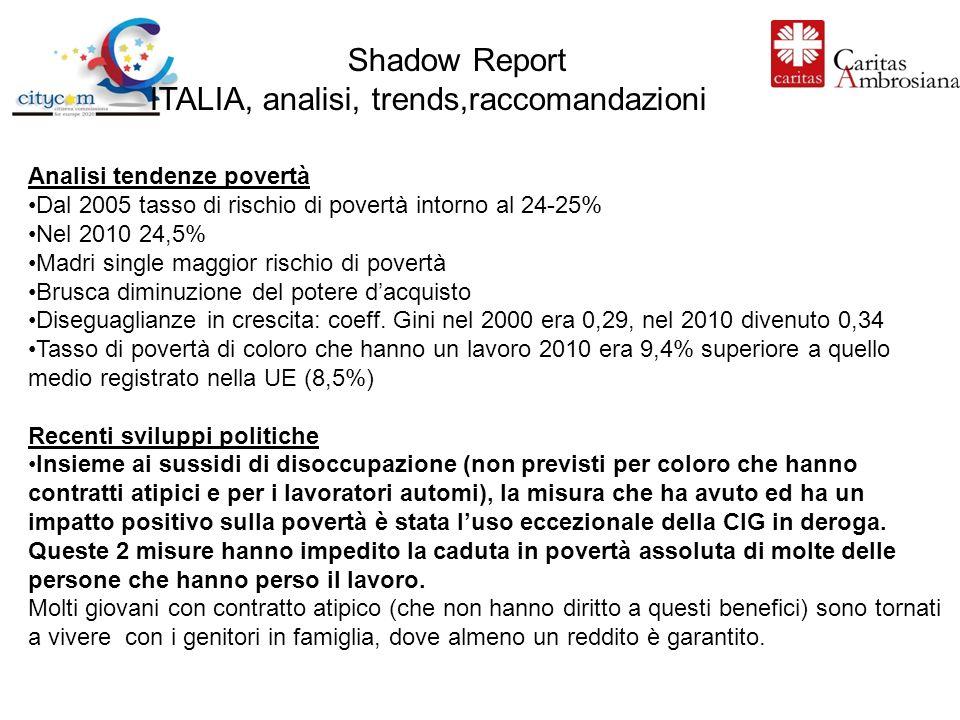 Shadow Report ITALIA, analisi, trends,raccomandazioni Analisi tendenze povertà Dal 2005 tasso di rischio di povertà intorno al 24-25% Nel 2010 24,5% Madri single maggior rischio di povertà Brusca diminuzione del potere dacquisto Diseguaglianze in crescita: coeff.