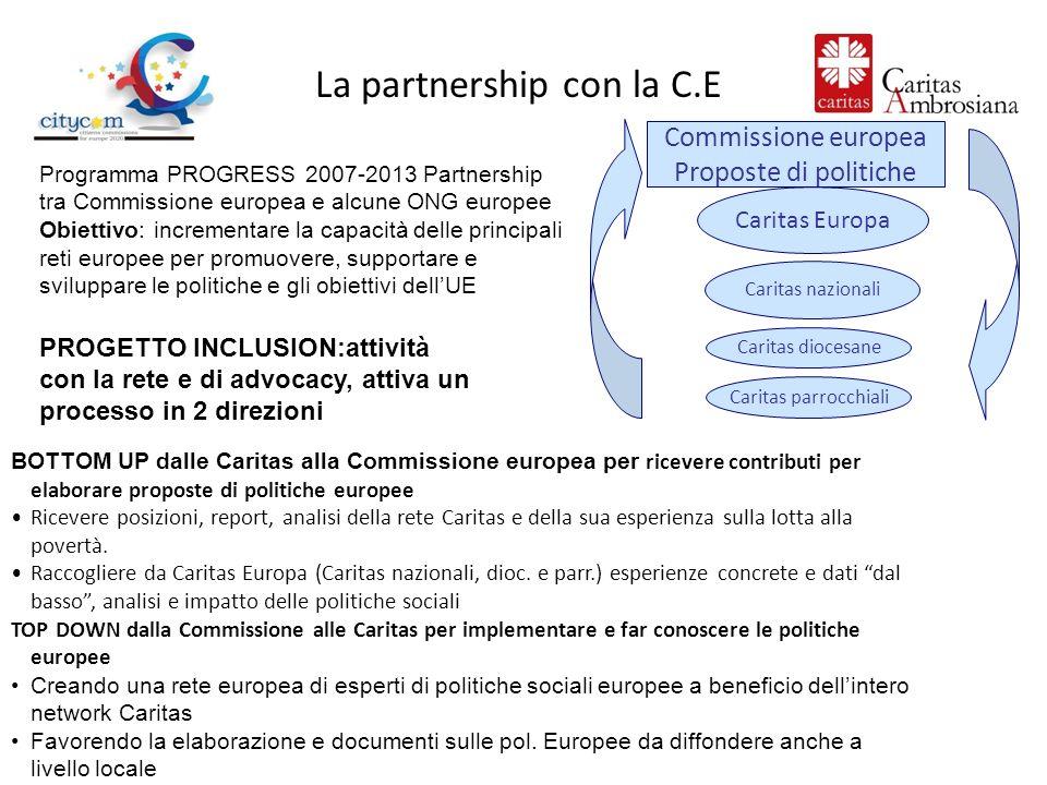 La partnership con la C.E Caritas Europa BOTTOM UP dalle Caritas alla Commissione europea per ricevere contributi per elaborare proposte di politiche europee Ricevere posizioni, report, analisi della rete Caritas e della sua esperienza sulla lotta alla povertà.