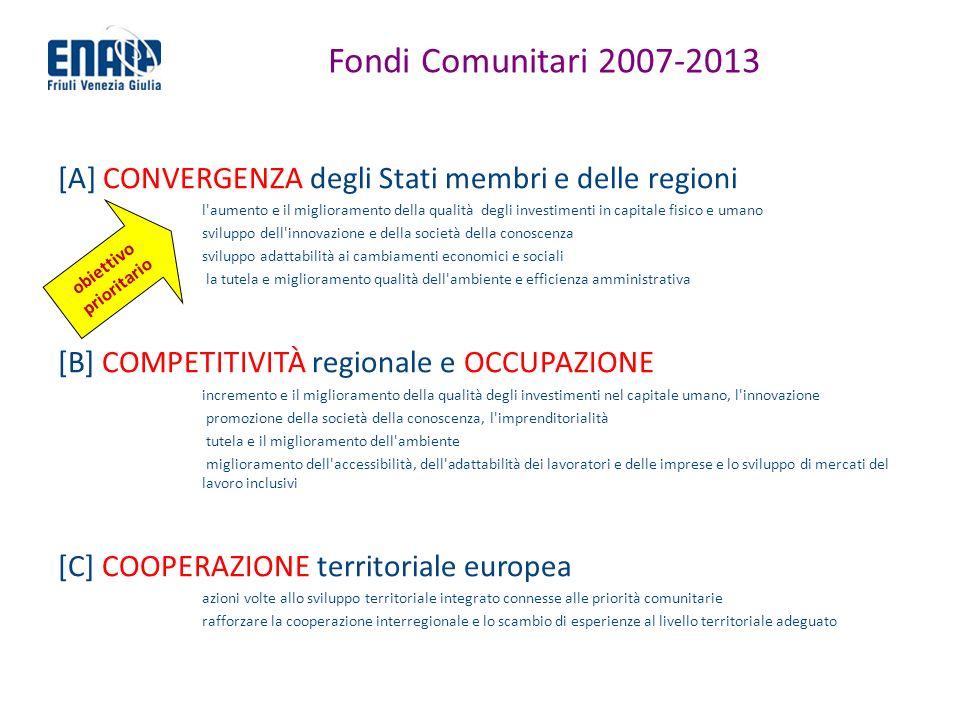 Fondi Comunitari 2007-2013 [A] CONVERGENZA degli Stati membri e delle regioni l'aumento e il miglioramento della qualità degli investimenti in capital