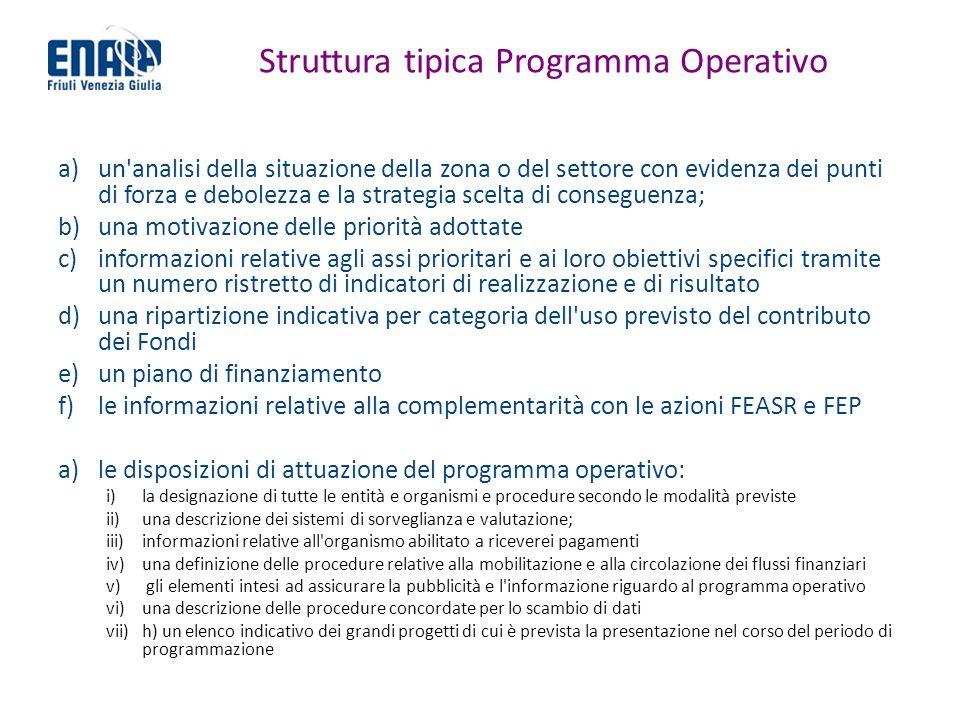 Struttura tipica Programma Operativo a)un'analisi della situazione della zona o del settore con evidenza dei punti di forza e debolezza e la strategia