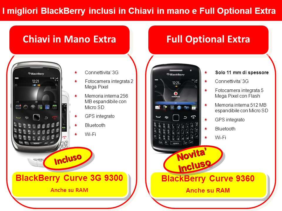 I migliori BlackBerry inclusi in Chiavi in mano e Full Optional Extra Chiavi in Mano Extra Full Optional Extra BlackBerry Curve 9360 Anche su RAM BlackBerry Curve 9360 Anche su RAM BlackBerry Curve 3G 9300 Anche su RAM BlackBerry Curve 3G 9300 Anche su RAM InclusoIncluso Connettivita 3G Fotocamera integrata 2 Mega Pixel Memoria interna 256 MB espandibile con Micro SD GPS integrato Bluetooth Wi-Fi Solo 11 mm di spessore Connettivita 3G Fotocamera integrata 5 Mega Pixel con Flash Memoria interna 512 MB espandibile con Micro SD GPS integrato Bluetooth Wi-Fi NovitaInclusoNovitaIncluso