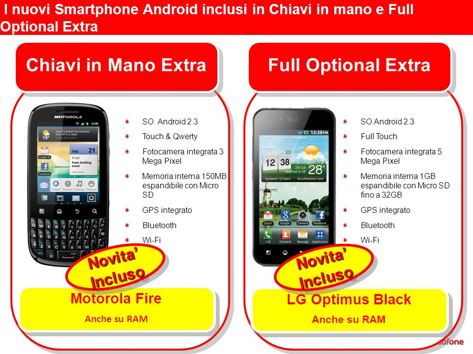I nuovi Smartphone Android inclusi in Chiavi in mano e Full Optional Extra Chiavi in Mano Extra Full Optional Extra LG Optimus Black Anche su RAM LG Optimus Black Anche su RAM Motorola Fire Anche su RAM Motorola Fire Anche su RAM SO.