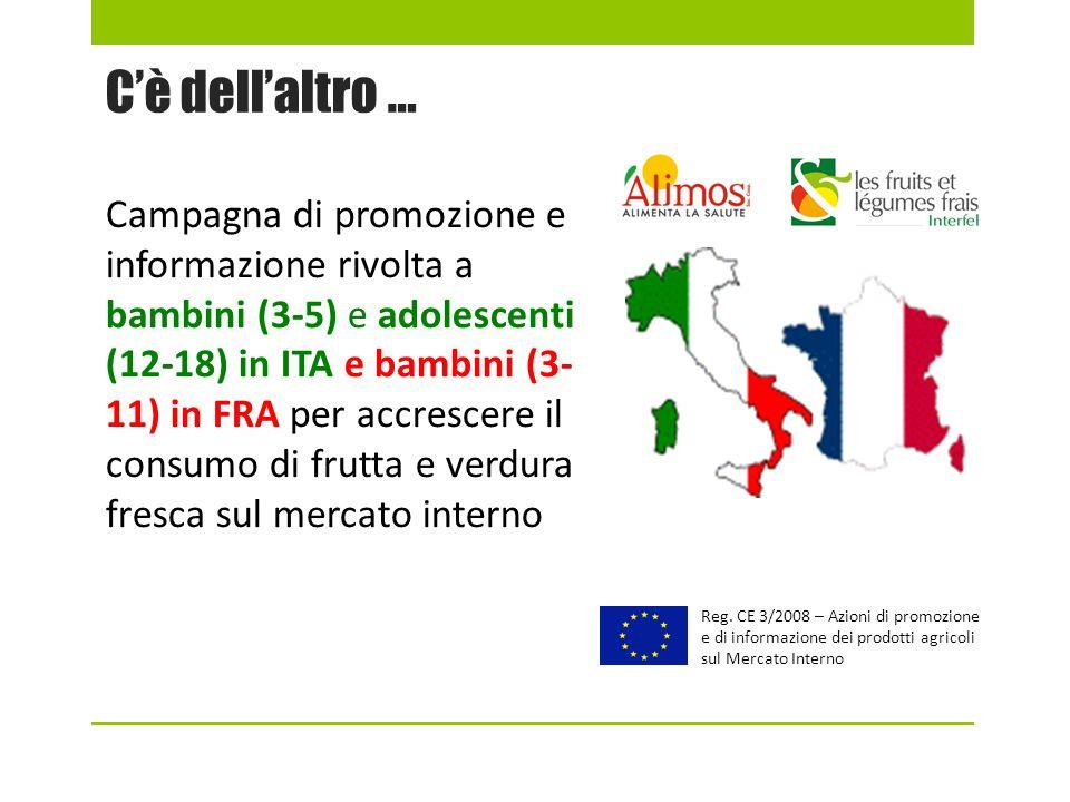 Campagna di promozione e informazione rivolta a bambini (3-5) e adolescenti (12-18) in ITA e bambini (3- 11) in FRA per accrescere il consumo di frutt