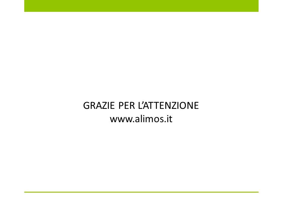 GRAZIE PER LATTENZIONE www.alimos.it