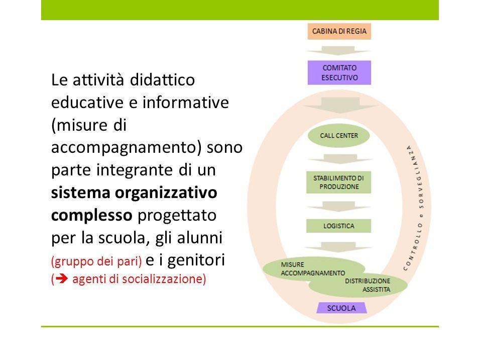 Le attività didattico educative e informative (misure di accompagnamento) sono parte integrante di un sistema organizzativo complesso progettato per la scuola, gli alunni (gruppo dei pari) e i genitori ( agenti di socializzazione)