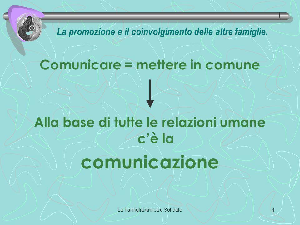 La Famiglia Amica e Solidale 4 Comunicare = mettere in comune Alla base di tutte le relazioni umane cè la comunicazione 1 La promozione e il coinvolgimento delle altre famiglie.