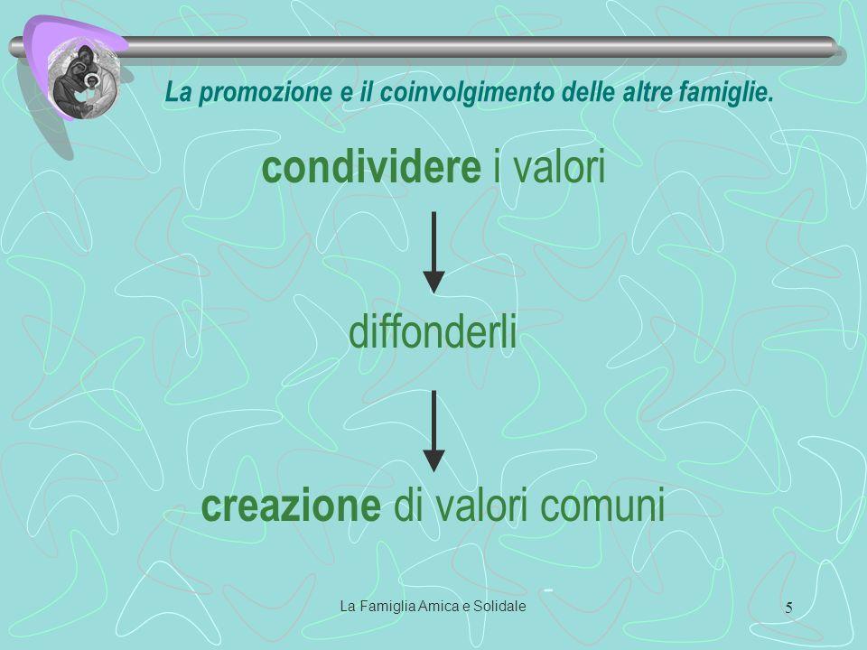 La Famiglia Amica e Solidale 5 condividere i valori diffonderli creazione di valori comuni - La promozione e il coinvolgimento delle altre famiglie.