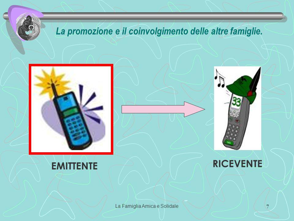 La Famiglia Amica e Solidale 7 - EMITTENTE RICEVENTE La promozione e il coinvolgimento delle altre famiglie.