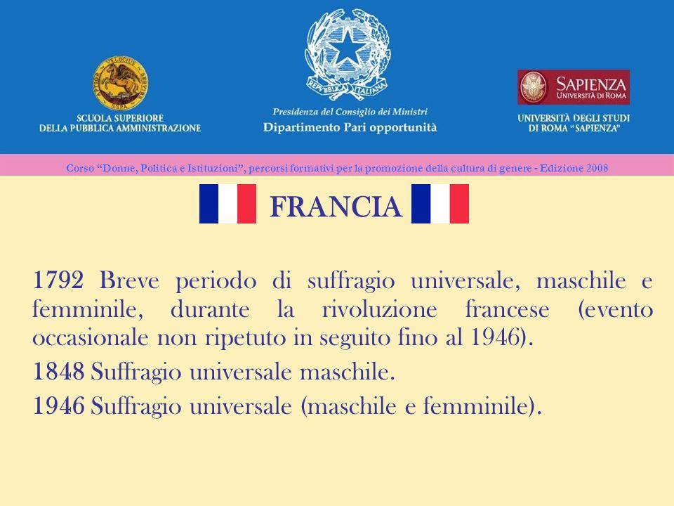 Corso Donne, Politica e Istituzioni, percorsi formativi per la promozione della cultura di genere - Edizione 2008 FRANCIA 1792 Breve periodo di suffra