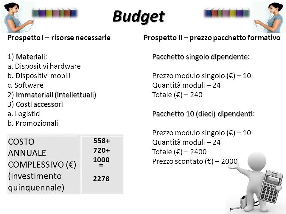 Budget Prospetto I – risorse necessarie Prospetto II – prezzo pacchetto formativo MaterialiPacchetto singolo dipendente 1) Materiali: Pacchetto singolo dipendente: a.