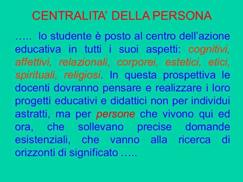 CENTRALITA DELLA PERSONA …..