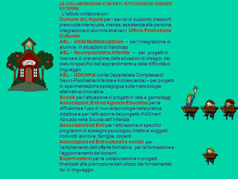 LE COLLABORAZIONI CON ENTI, ISTITUZIONI ED AGENZIE ESTERNE LIstituto collabora con: Comune di LAquila per i servizi di supporto (trasporti, prescuola-interscuola, mensa, assistenza alla persona, integrazione di alunni/e stranieri) Ufficio Promozione Culturale ASL - Unità Multidisciplinare - per lintegrazione di alunni/e in situazioni di handicap ASL - Neuropsichiatria infantile - per progetti di ricerca e di prevenzione delle situazioni di disagio, dei disturbi specifici dellapprendimento e delle difficoltà di linguaggio ASL – UOCNPIA (unità Ospedaliera Complessa di Neuro-Psichiatria Infanzia e Adolescenza) – per progetti di sperimentazione pedagogica sulle metodologie alternative innovative.