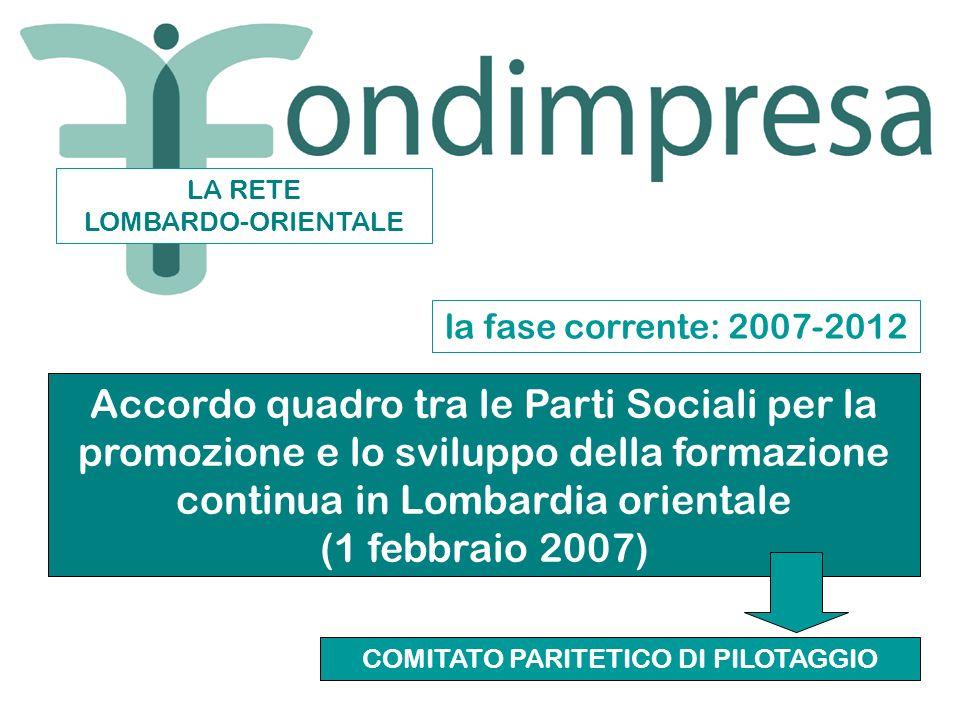 Accordo quadro tra le Parti Sociali per la promozione e lo sviluppo della formazione continua in Lombardia orientale (1 febbraio 2007) COMITATO PARITETICO DI PILOTAGGIO la fase corrente: 2007-2012 LA RETE LOMBARDO-ORIENTALE