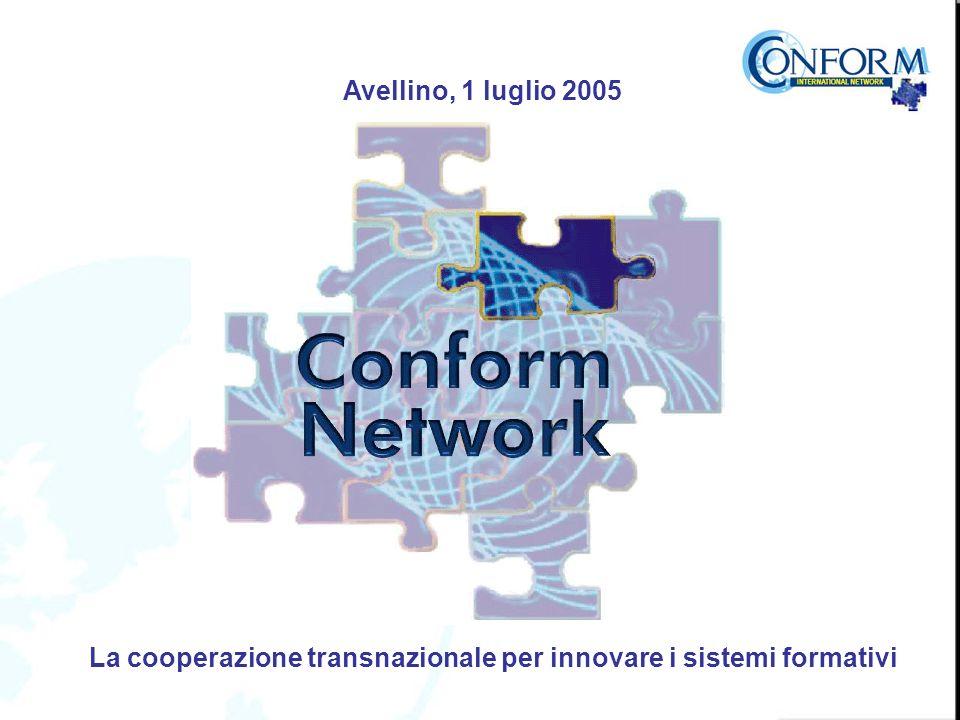 La sede centrale del CONFORM è sita in Avellino, Collina Liguorini Centro Direzionale Banca della Campania