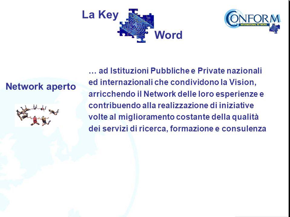 Network aperto … ad Istituzioni Pubbliche e Private nazionali ed internazionali che condividono la Vision, arricchendo il Network delle loro esperienze e contribuendo alla realizzazione di iniziative volte al miglioramento costante della qualità dei servizi di ricerca, formazione e consulenza La Key Word