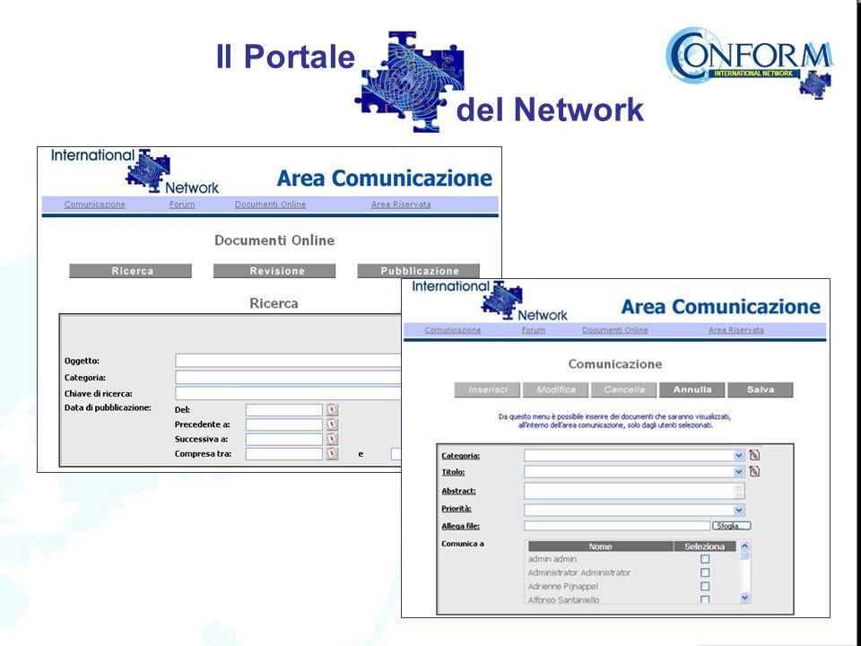 Il Portale del Network