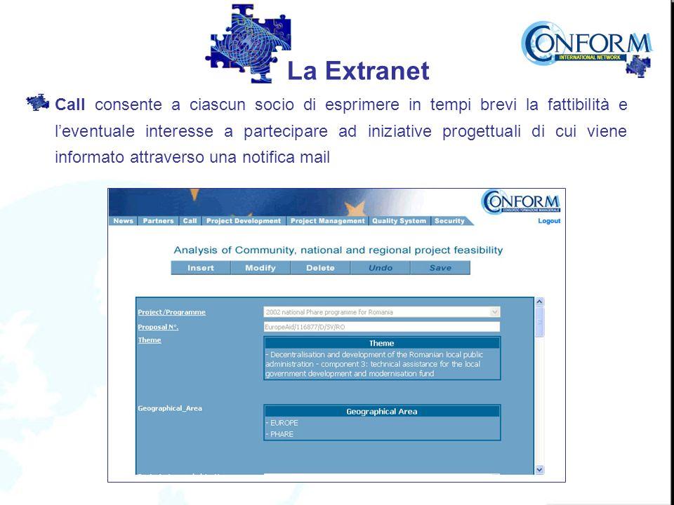 Call consente a ciascun socio di esprimere in tempi brevi la fattibilità e leventuale interesse a partecipare ad iniziative progettuali di cui viene informato attraverso una notifica mail La Extranet