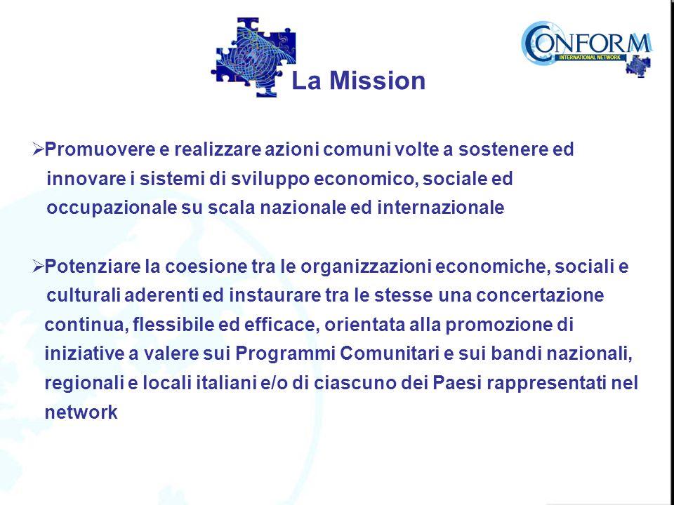 www.conform.it Il Sito Web