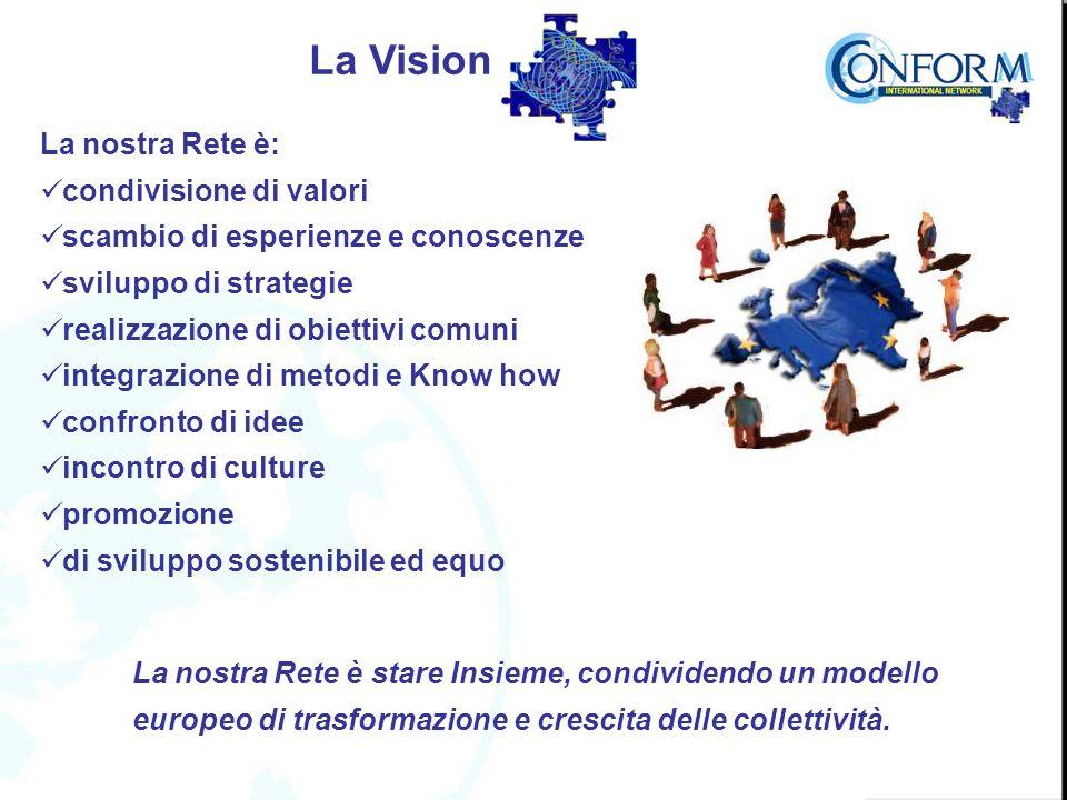 La nostra Rete è: condivisione di valori scambio di esperienze e conoscenze sviluppo di strategie realizzazione di obiettivi comuni integrazione di metodi e Know how confronto di idee incontro di culture promozione di sviluppo sostenibile ed equo La nostra Rete è stare Insieme, condividendo un modello europeo di trasformazione e crescita delle collettività.