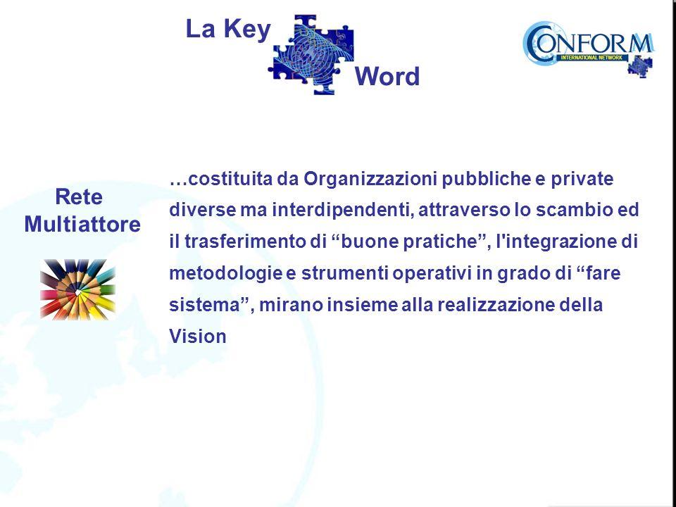 Rete Multiattore …costituita da Organizzazioni pubbliche e private diverse ma interdipendenti, attraverso lo scambio ed il trasferimento di buone pratiche, l integrazione di metodologie e strumenti operativi in grado di fare sistema, mirano insieme alla realizzazione della Vision La Key Word
