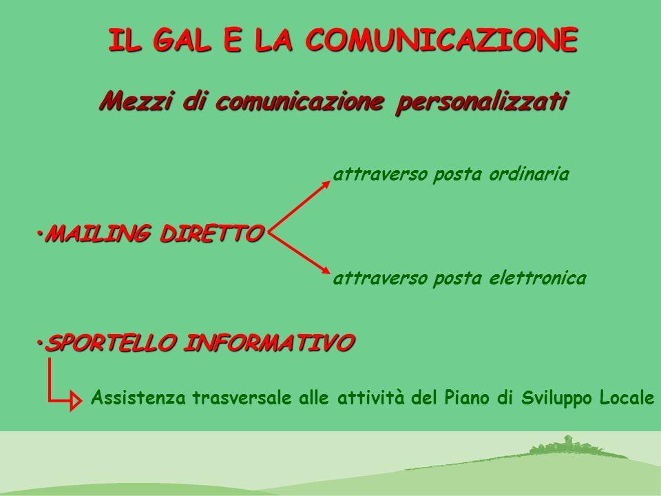 IL GAL E LA COMUNICAZIONE Mezzi di comunicazione personalizzati SPORTELLO INFORMATIVOSPORTELLO INFORMATIVO MAILING DIRETTOMAILING DIRETTO attraverso p
