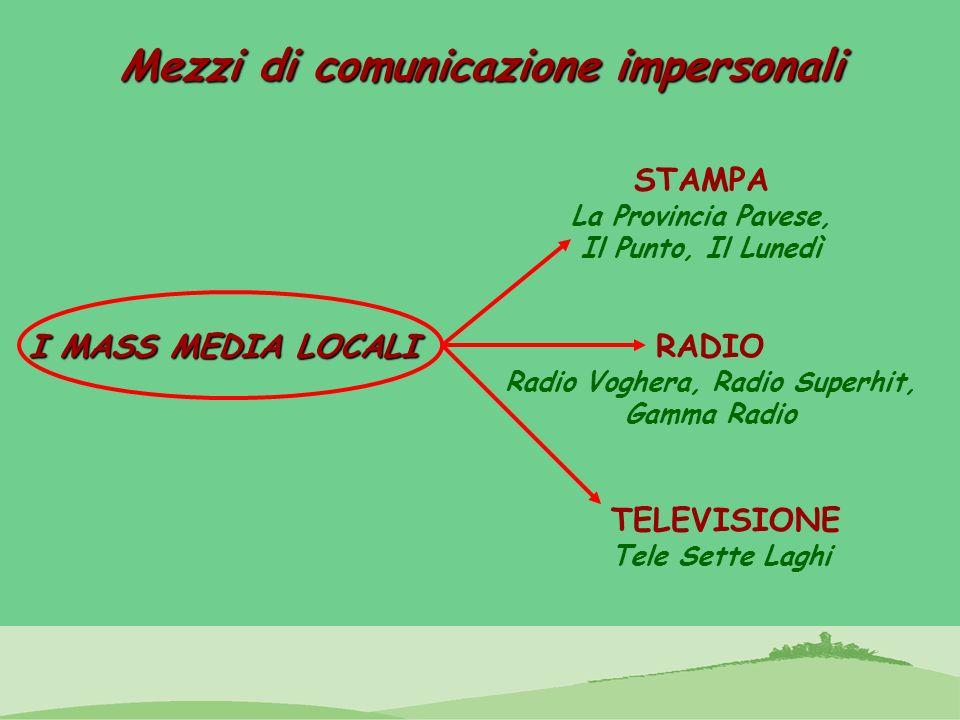 I MASS MEDIA LOCALI STAMPA La Provincia Pavese, Il Punto, Il Lunedì RADIO Radio Voghera, Radio Superhit, Gamma Radio TELEVISIONE Tele Sette Laghi Mezz