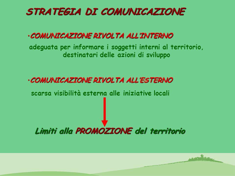 STRATEGIA DI COMUNICAZIONE COMUNICAZIONE RIVOLTA ALLINTERNOCOMUNICAZIONE RIVOLTA ALLINTERNO COMUNICAZIONE RIVOLTA ALLESTERNOCOMUNICAZIONE RIVOLTA ALLE