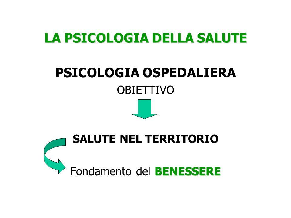 LA PSICOLOGIA DELLA SALUTE PSICOLOGIA OSPEDALIERA OBIETTIVO SALUTE NEL TERRITORIO BENESSERE Fondamento del BENESSERE