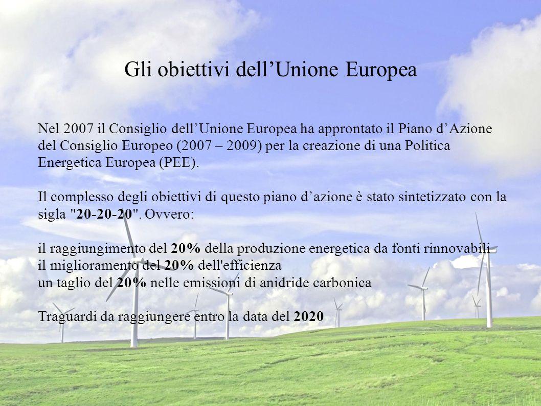 Gli obiettivi dellUnione Europea Nel 2007 il Consiglio dellUnione Europea ha approntato il Piano dAzione del Consiglio Europeo (2007 – 2009) per la creazione di una Politica Energetica Europea (PEE).