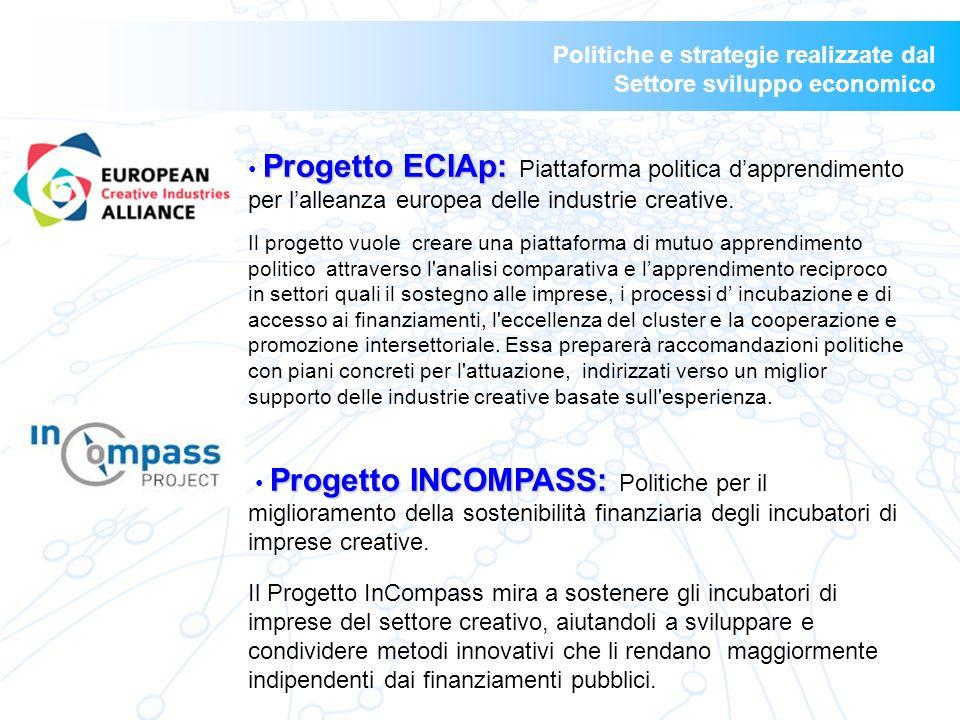 Politiche e strategie realizzate dal Settore sviluppo economico Progetto ECIAp: Progetto ECIAp: Piattaforma politica dapprendimento per lalleanza europea delle industrie creative.