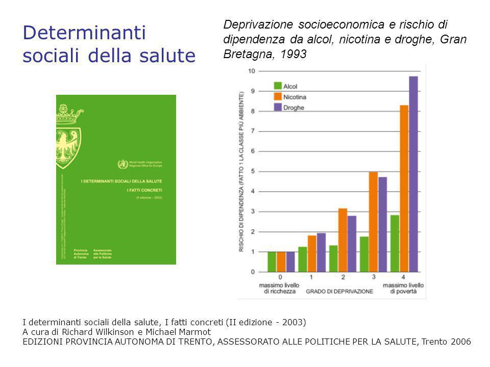 Deprivazione socioeconomica e rischio di dipendenza da alcol, nicotina e droghe, Gran Bretagna, 1993 I determinanti sociali della salute, I fatti conc