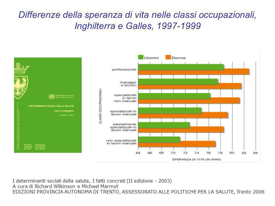 Differenze della speranza di vita nelle classi occupazionali, Inghilterra e Galles, 1997-1999 I determinanti sociali della salute, I fatti concreti (I