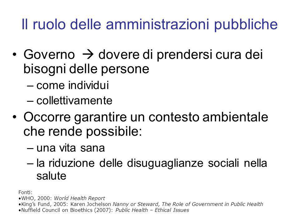 Il ruolo delle amministrazioni pubbliche Governo dovere di prendersi cura dei bisogni delle persone –come individui –collettivamente Occorre garantire