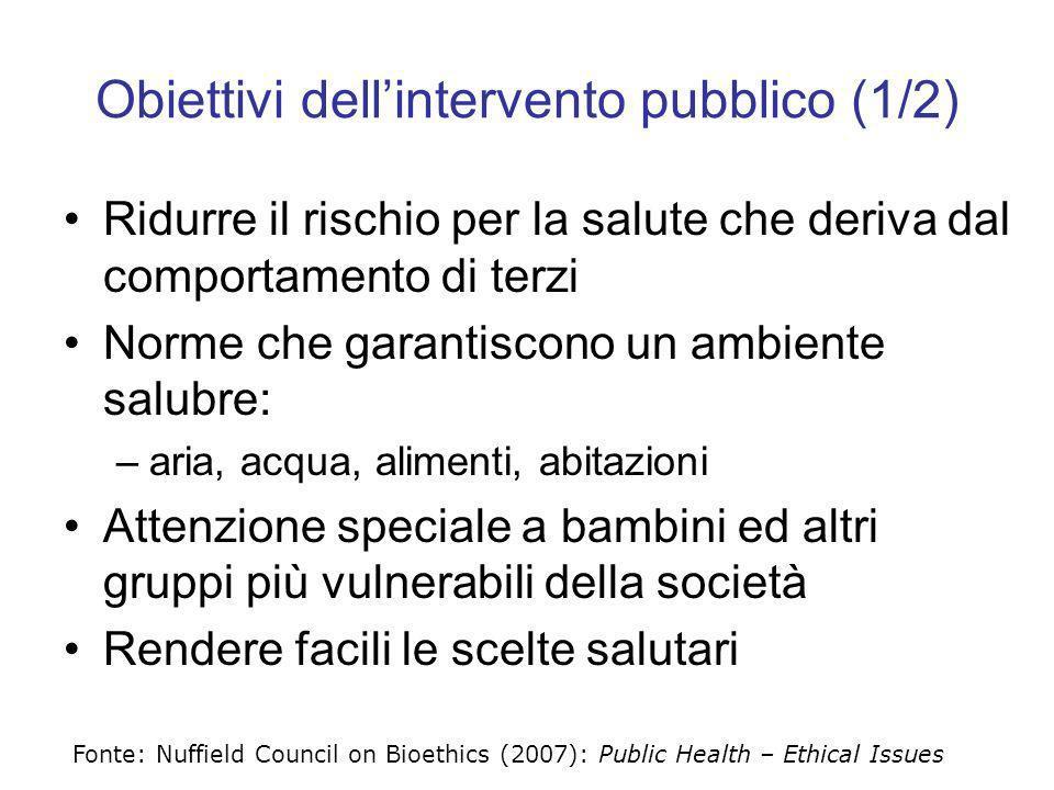 Obiettivi dellintervento pubblico (1/2) Ridurre il rischio per la salute che deriva dal comportamento di terzi Norme che garantiscono un ambiente salu