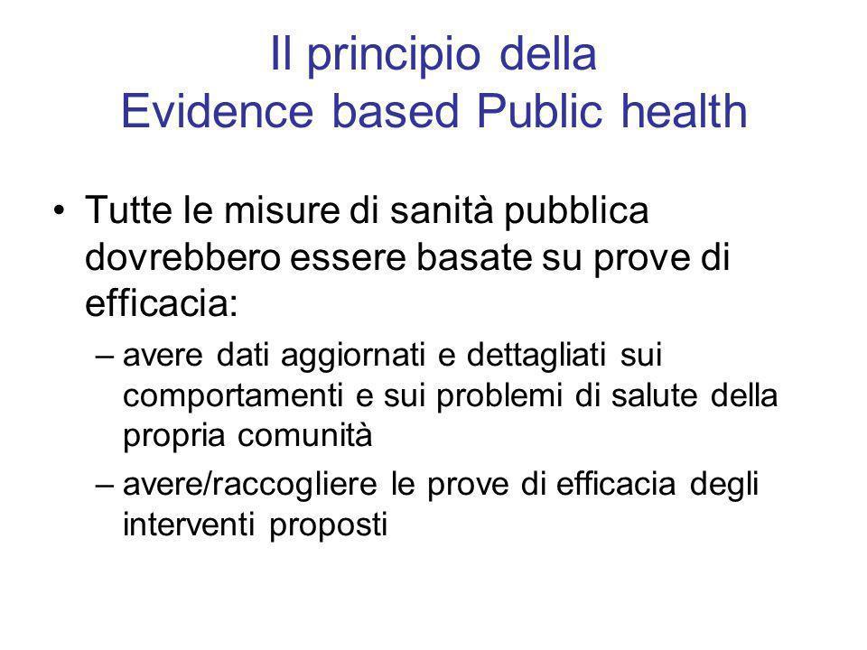 Il principio della Evidence based Public health Tutte le misure di sanità pubblica dovrebbero essere basate su prove di efficacia: –avere dati aggiorn