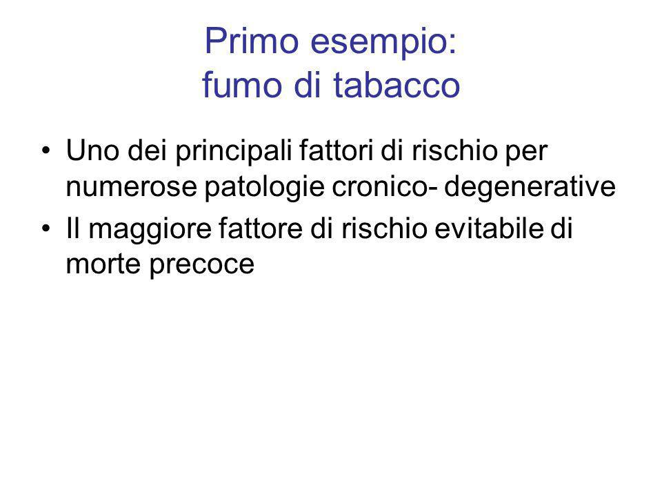 Primo esempio: fumo di tabacco Uno dei principali fattori di rischio per numerose patologie cronico- degenerative Il maggiore fattore di rischio evita