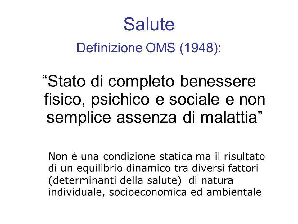 Salute Definizione OMS (1948): Stato di completo benessere fisico, psichico e sociale e non semplice assenza di malattia Non è una condizione statica