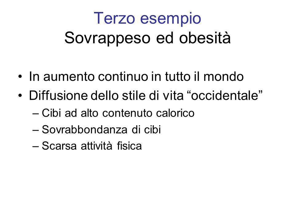 Terzo esempio Sovrappeso ed obesità In aumento continuo in tutto il mondo Diffusione dello stile di vita occidentale –Cibi ad alto contenuto calorico