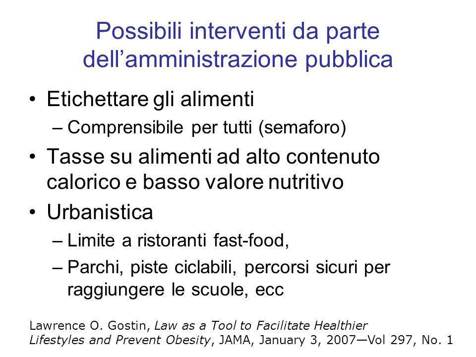 Possibili interventi da parte dellamministrazione pubblica Etichettare gli alimenti –Comprensibile per tutti (semaforo) Tasse su alimenti ad alto cont