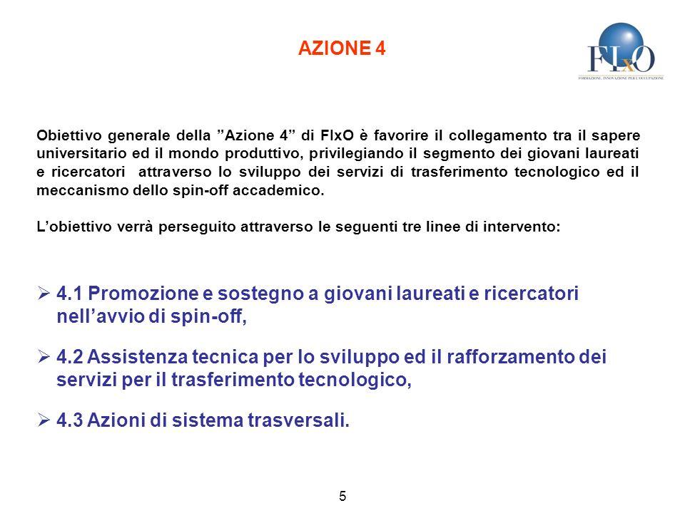 AZIONE 4 4.1 Promozione e sostegno a giovani laureati e ricercatori nellavvio di spin-off, 4.3 Azioni di sistema trasversali.