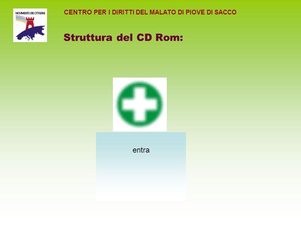 CENTRO PER I DIRITTI DEL MALATO DI PIOVE DI SACCO Struttura del CD Rom: entra