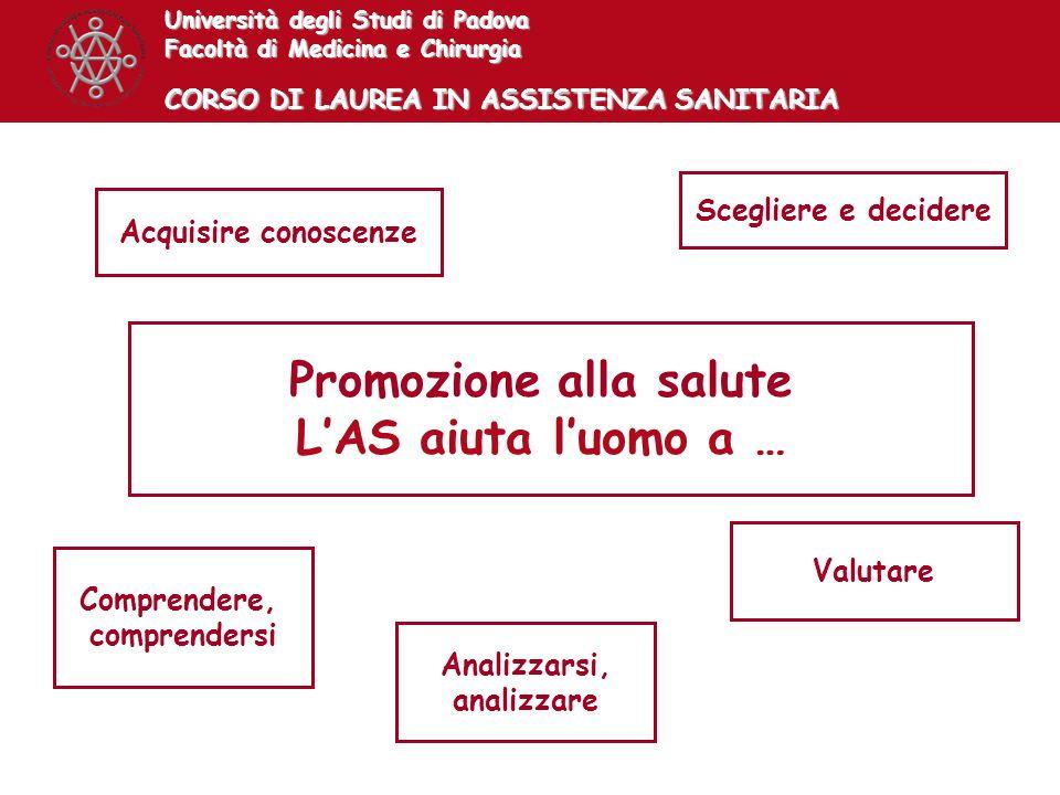 Università degli Studi di Padova Facoltà di Medicina e Chirurgia CORSO DI LAUREA IN ASSISTENZA SANITARIA Promozione alla salute LAS aiuta luomo a … Co