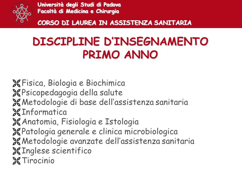 Università degli Studi di Padova Facoltà di Medicina e Chirurgia CORSO DI LAUREA IN ASSISTENZA SANITARIA DISCIPLINE DINSEGNAMENTO PRIMO ANNO Fisica, B