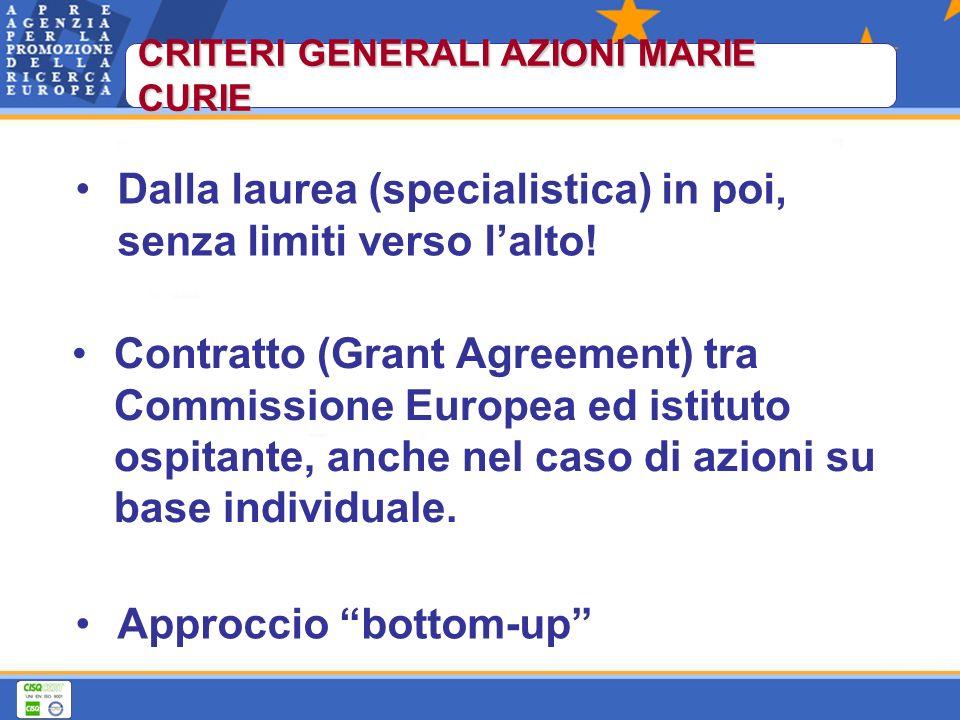 Approccio bottom-up Contratto (Grant Agreement) tra Commissione Europea ed istituto ospitante, anche nel caso di azioni su base individuale.