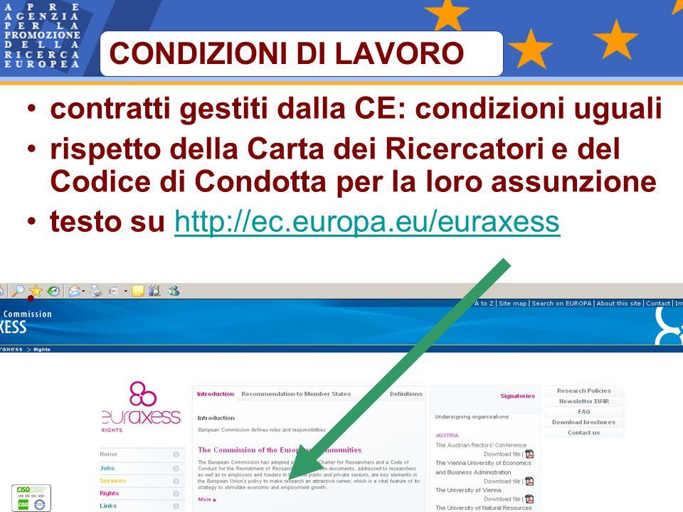 contratti gestiti dalla CE: condizioni uguali rispetto della Carta dei Ricercatori e del Codice di Condotta per la loro assunzione testo su http://ec.europa.eu/euraxesshttp://ec.europa.eu/euraxess CONDIZIONI DI LAVORO