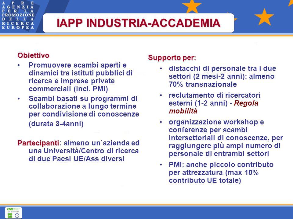 Obiettivo Promuovere scambi aperti e dinamici tra istituti pubblici di ricerca e imprese private commerciali (incl.